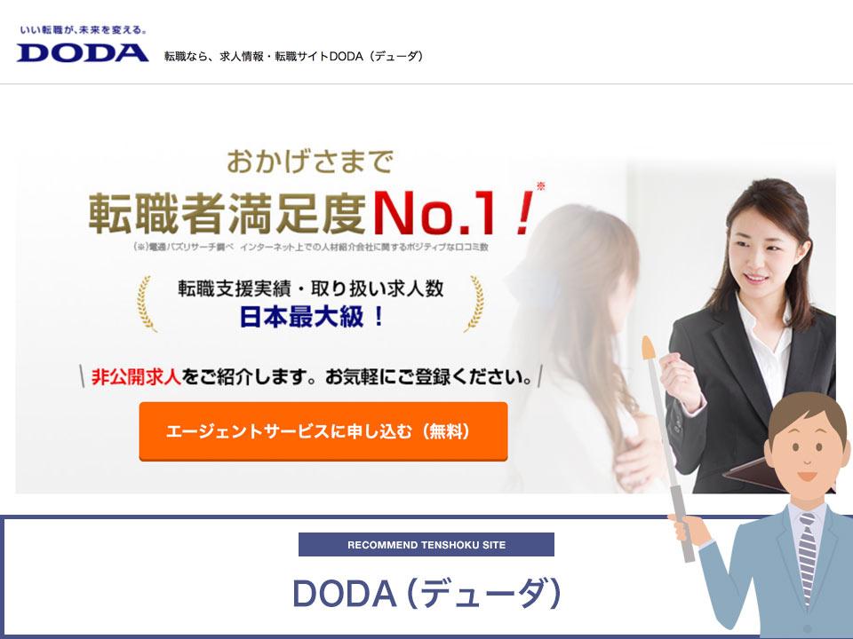 DODAのキャプチャ画像